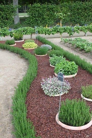Креативни идеи за градината